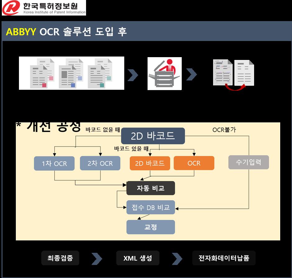 한국특허정보원구축사례_레티아2.png