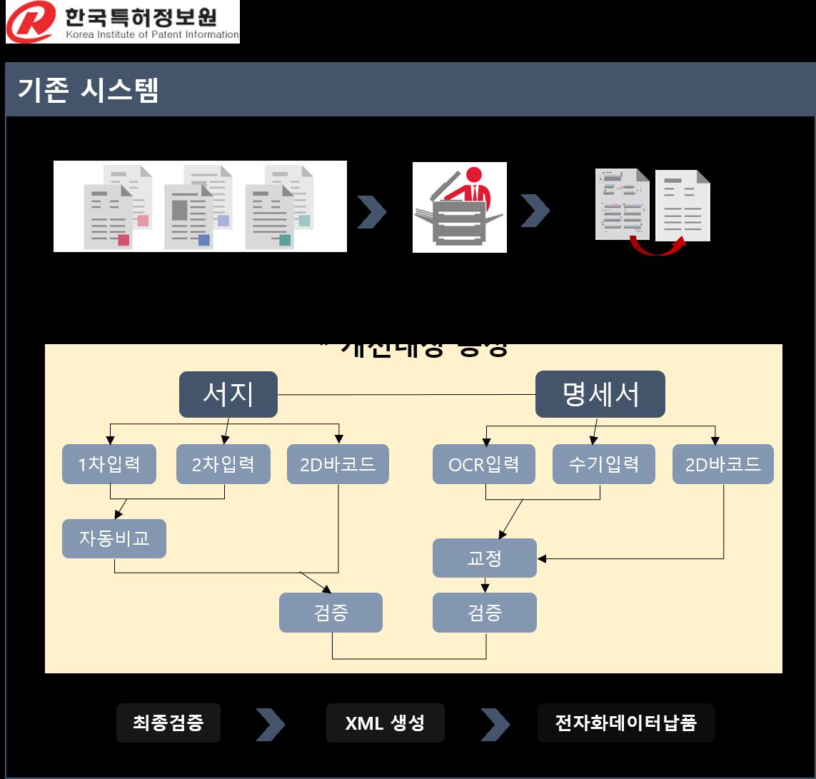 한국특허정보원구축사례_레티아.png